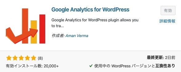 プラグインGoogle Analytics for WordPress